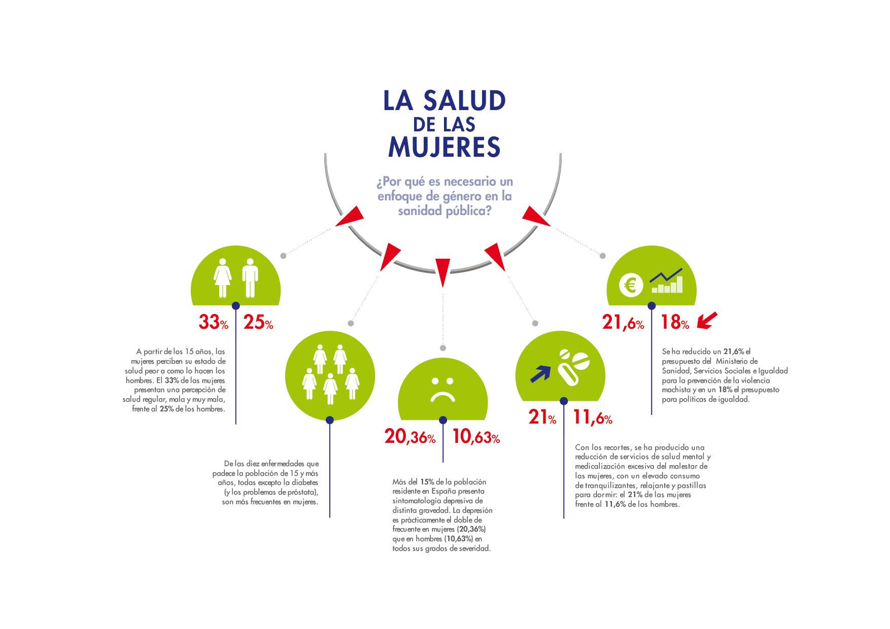 Mdm Infografia Datos Y Cifras 1 - MdM España