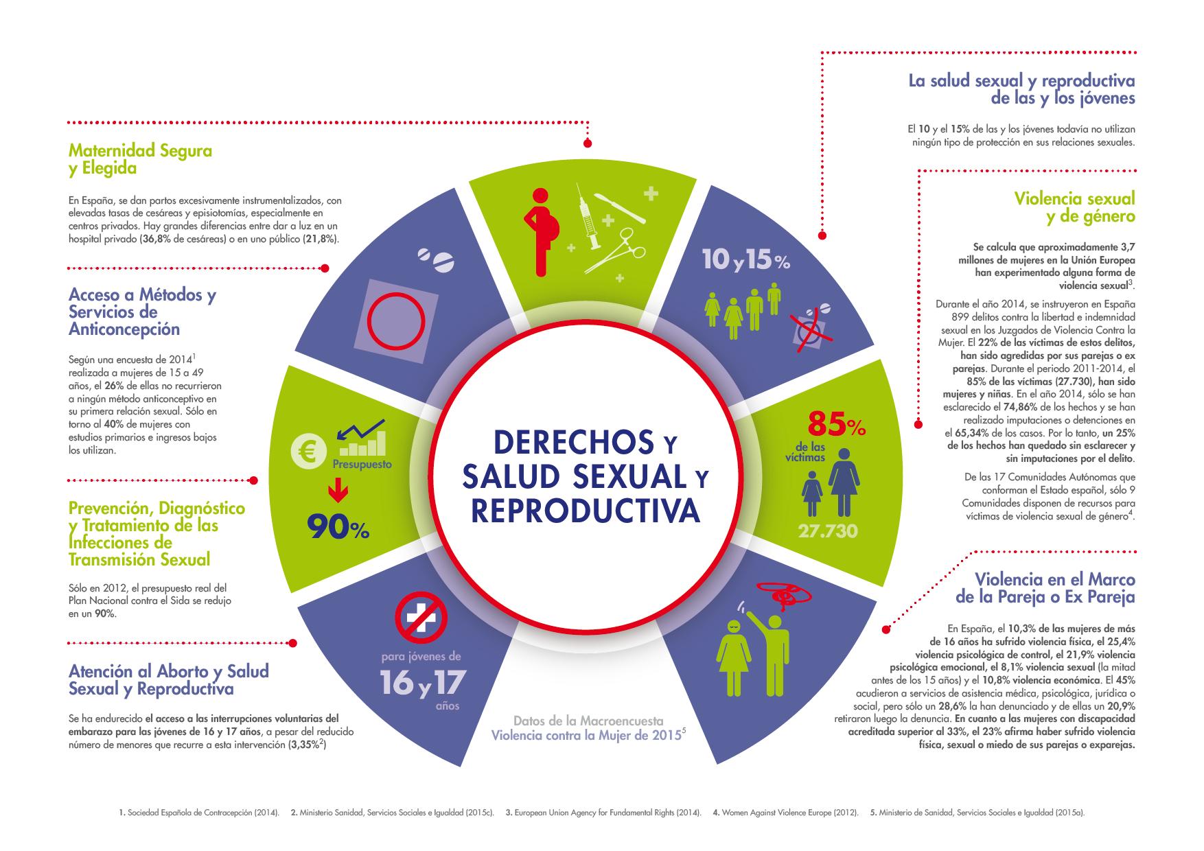 Mdm Infografia Datos Y Cifras 2 - MdM España