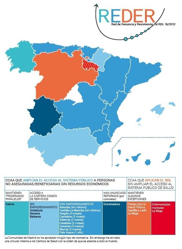 Ppp - MdM España